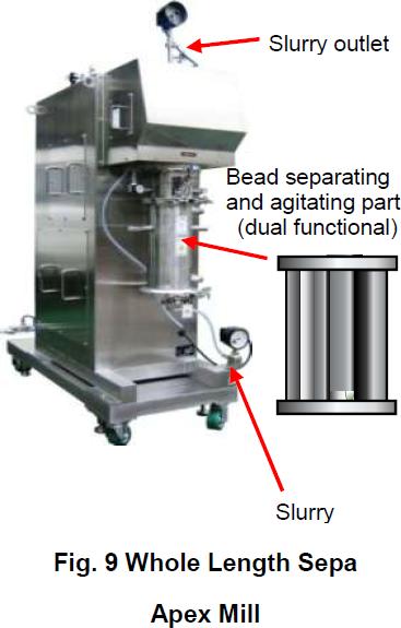 Bead Mill - Grinding & Dispersing